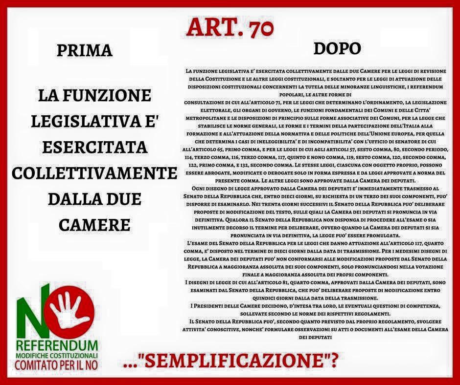 #Io voto No