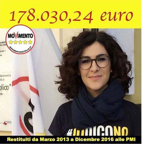 Marialucia Lorefice, 178.030,24 euro allePMI