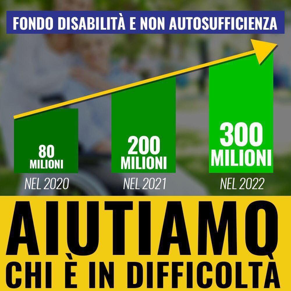 Fondo per la disabilità, più 30 milioni nel2020