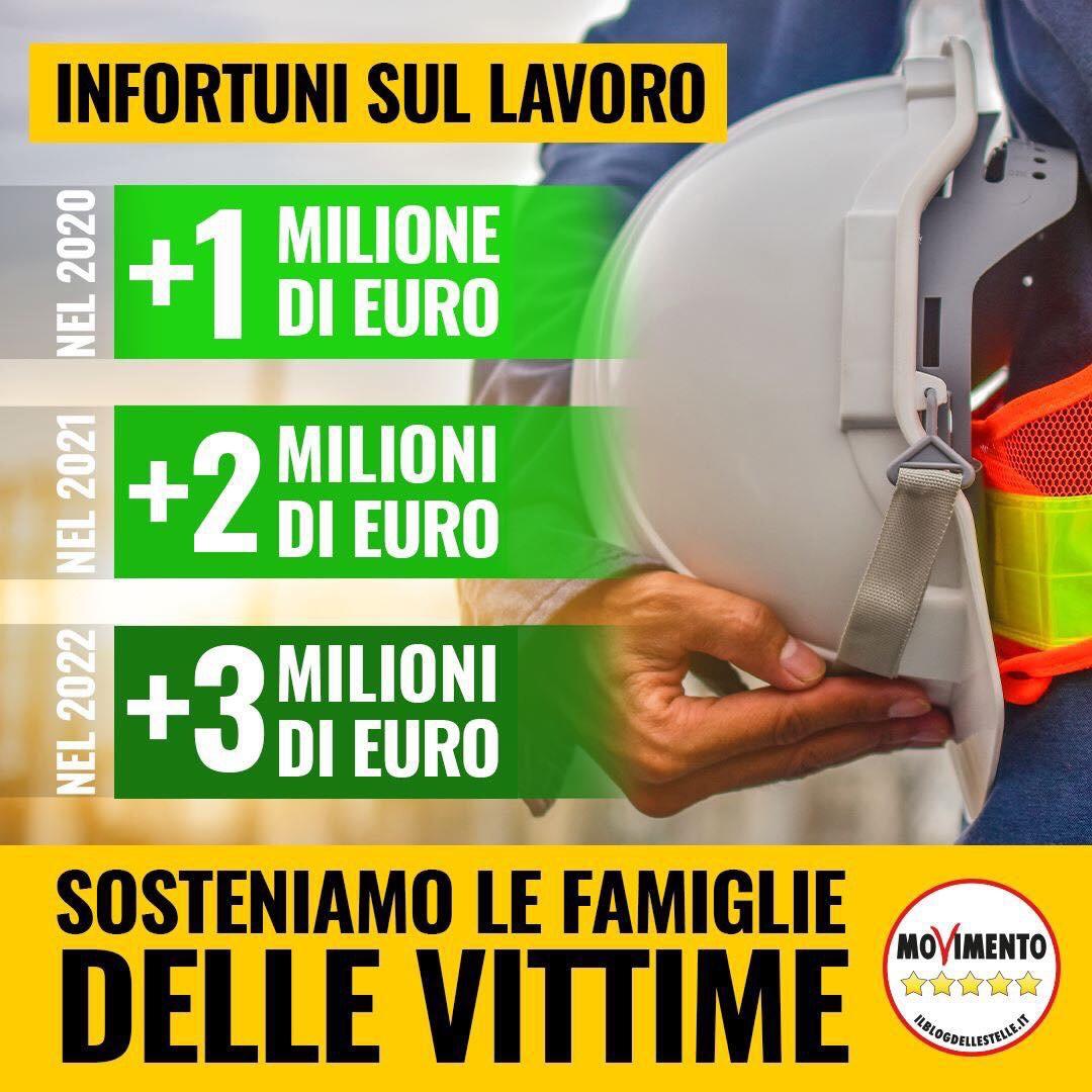 Fondo sostegno vittime di gravi infortuni sul lavoro: 6 milioni di euro in treanni